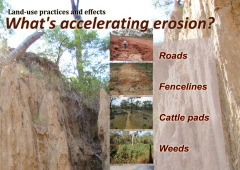 Land-use practices and effects: What's accelerating erosion?